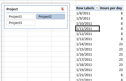 Use PowerPivot DAX to get values within a Start and End date