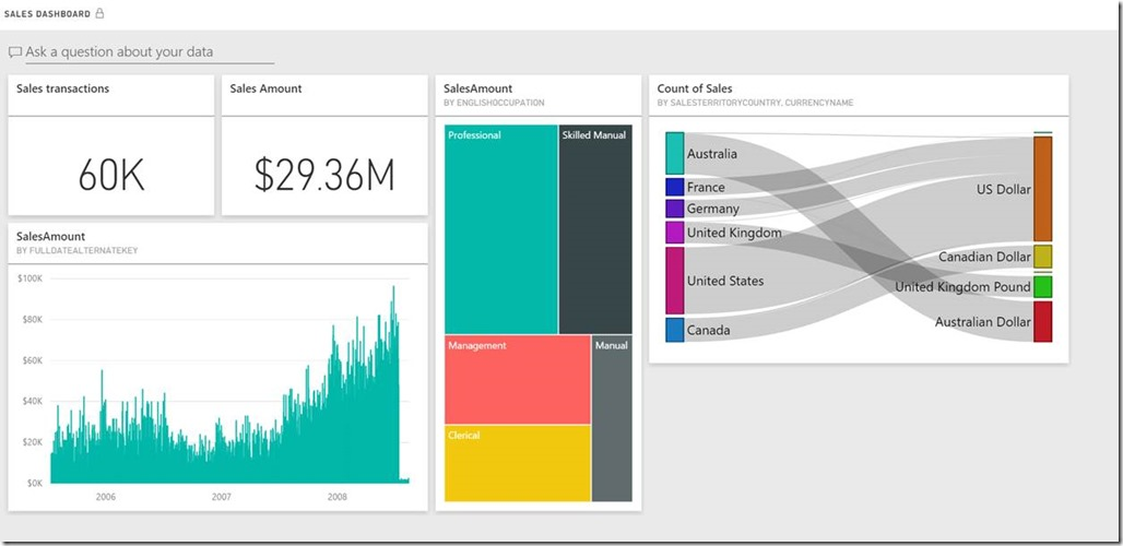 clip image032 thumb Using groups in Power BI to publish content to production on your schedule.