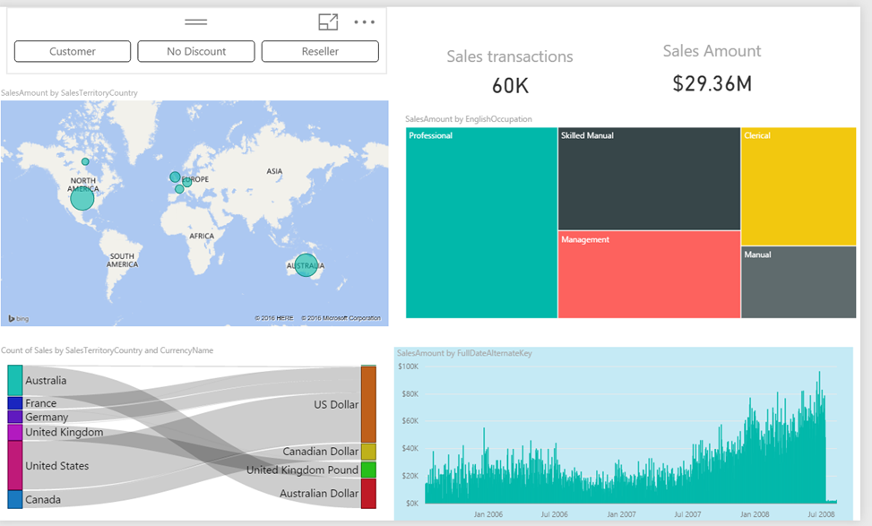 image thumb 5 Determine slicer (or visual) influence on other visuals in Power BI