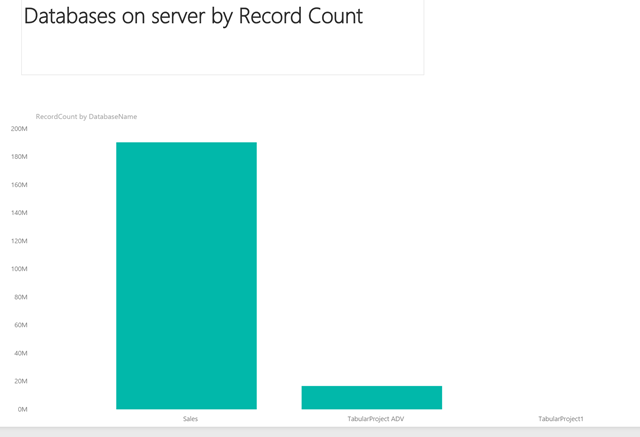image thumb 1 New SSAS memory usage report using Power BI
