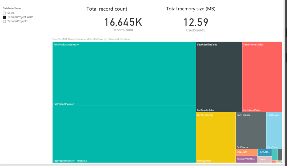 image thumb 3 New SSAS memory usage report using Power BI