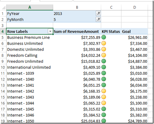 Help, I received a pivoted data file that I want to combine with my data in PowerPivot