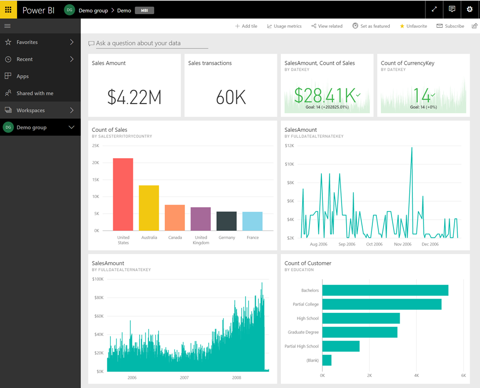 Build your own usage report with Power BI - Kasper On BI