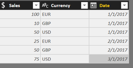 Currency conversion in DAX for Power BI and SSAS - Kasper On BI