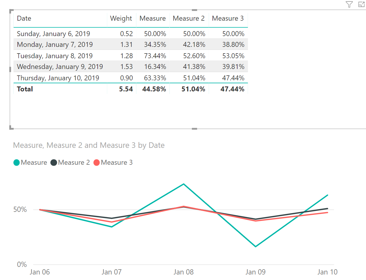 Business Intelligence Archives - Page 13 of 537 - Business